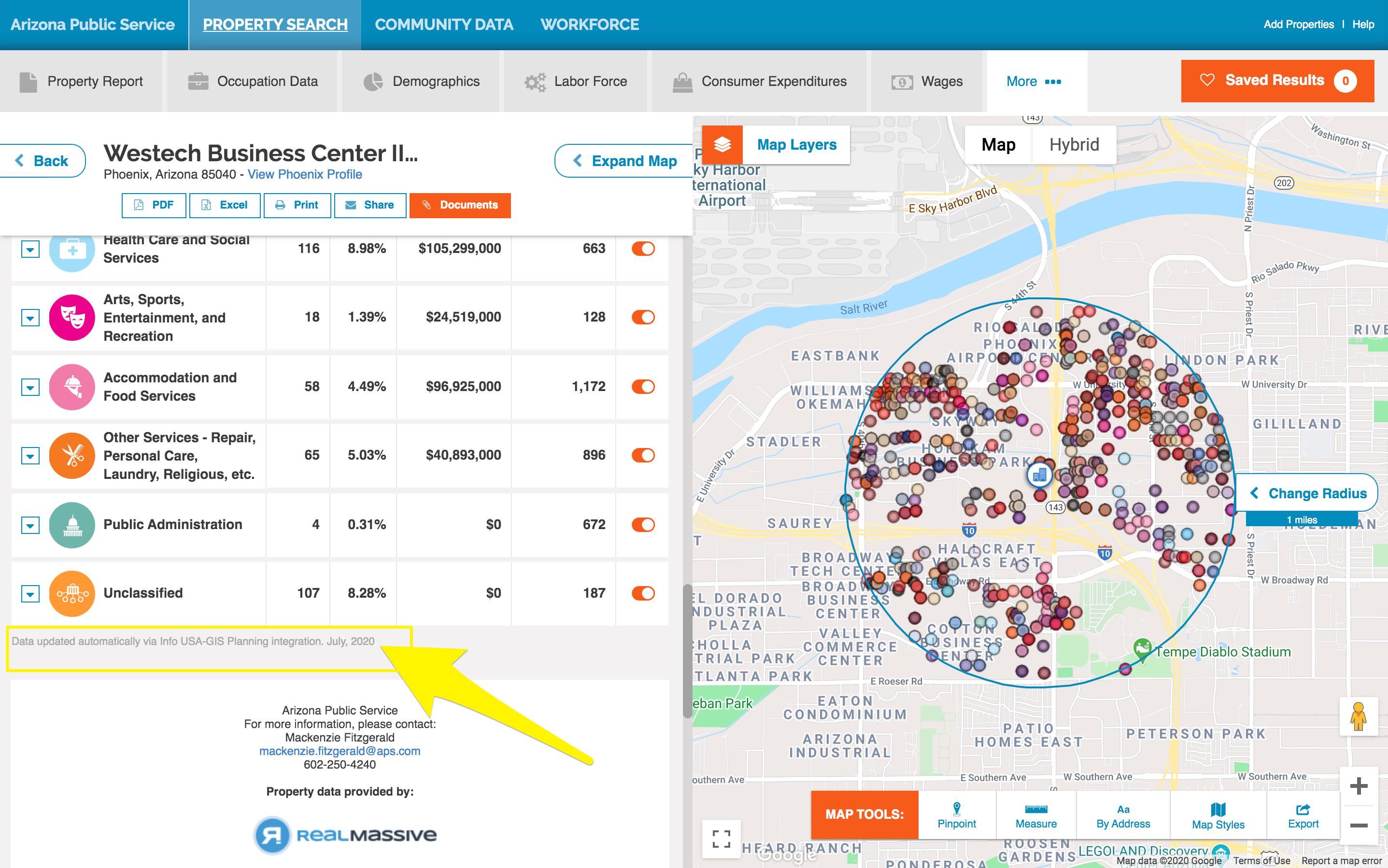 GIS Business data economic development citation