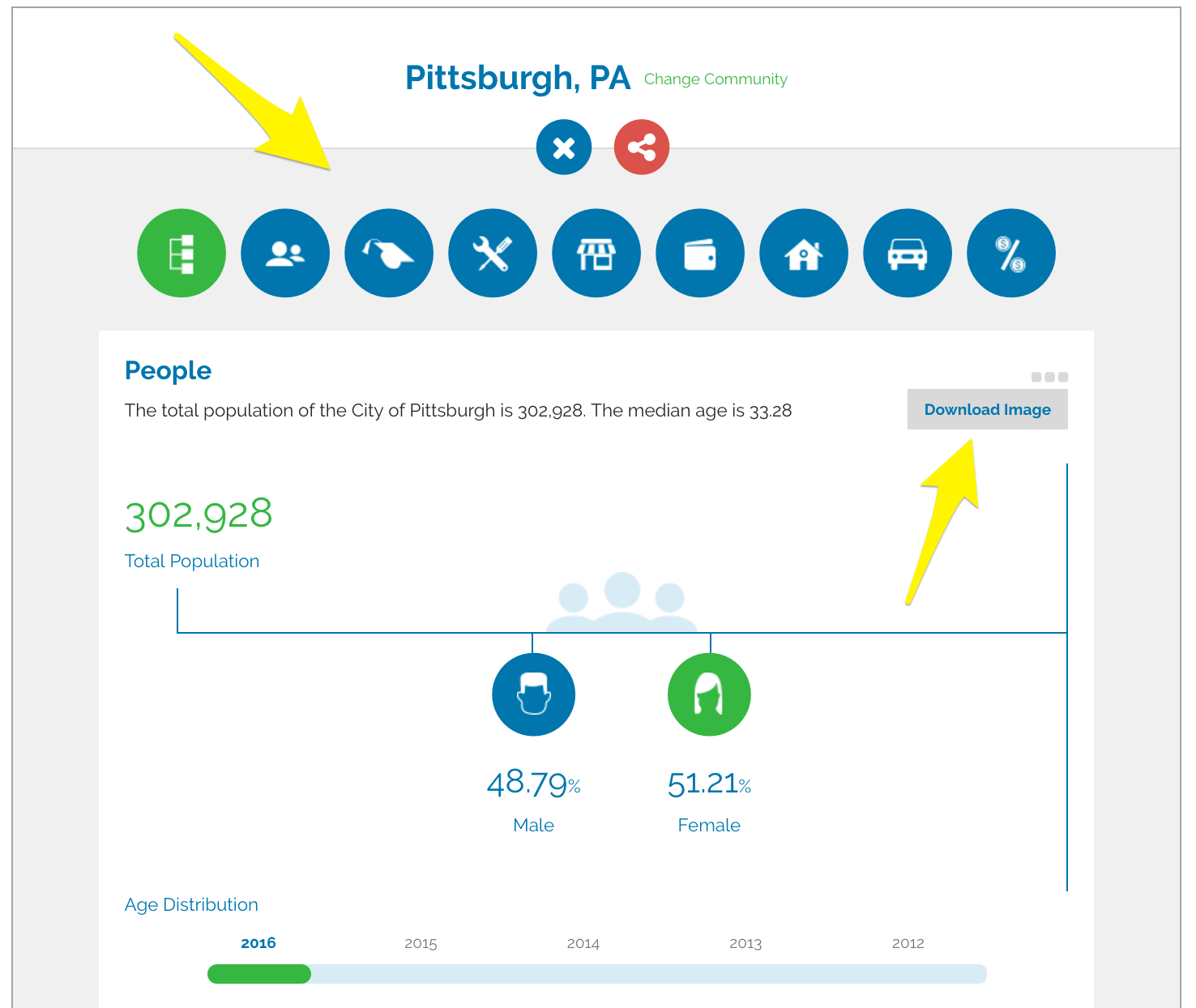 economic development data infographics place marketing site selection