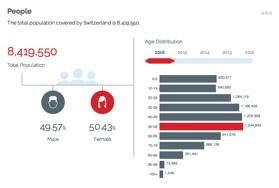 Switzerland_Community_Profile_People